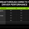 NVIDIA GeForce GTX 1080 Ti grafička kartica