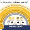 Symantec predstavlja Endpoint bezbednosno rešenje za Cloud generaciju