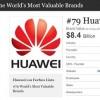 Huawei napredovao na Forbes listi najvrednijih brendova za 2018. godinu