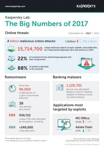 Infographics_Big_numbers_2017_ENG