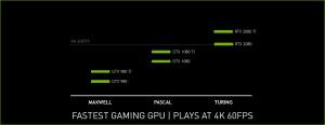 fastest-gaming-gpu-1700x660px (002) (002)